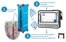 Auto-controlled pressuremeter