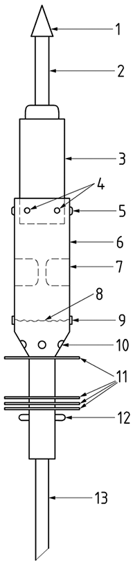 Measurement of in-situ stress—CSIRO cell