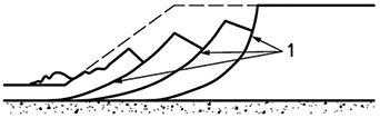 Compound slide