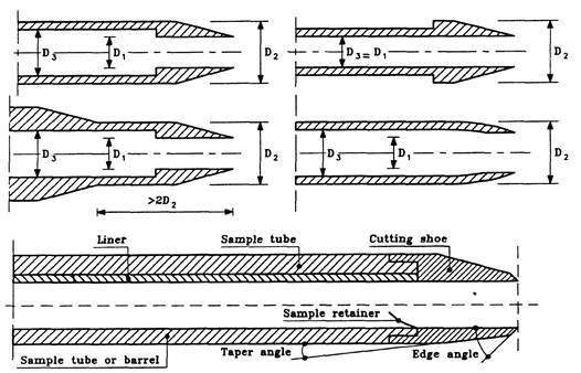 Definitions and measures of sample tubes