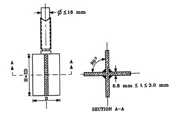 Design of the vane