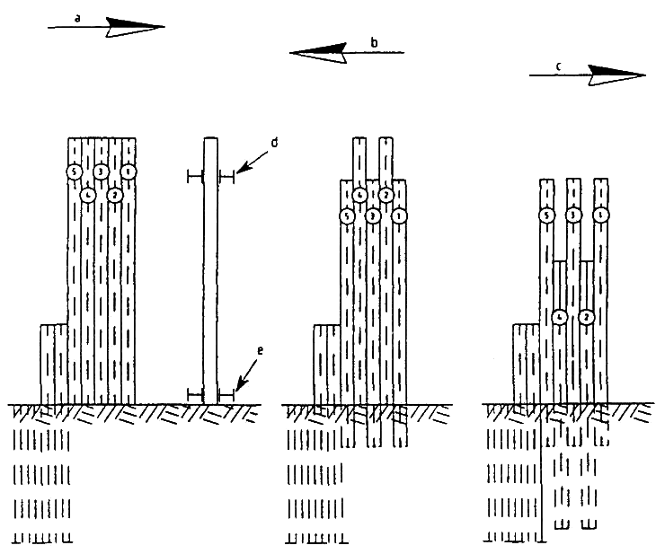 Example of staggered driving of sheet piles
