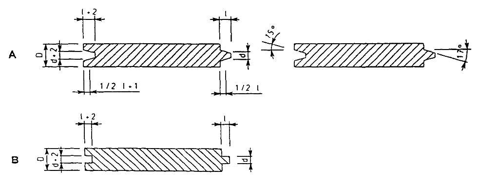 Shape and dimensions of tongue and groove interlocks of timber sheet piles