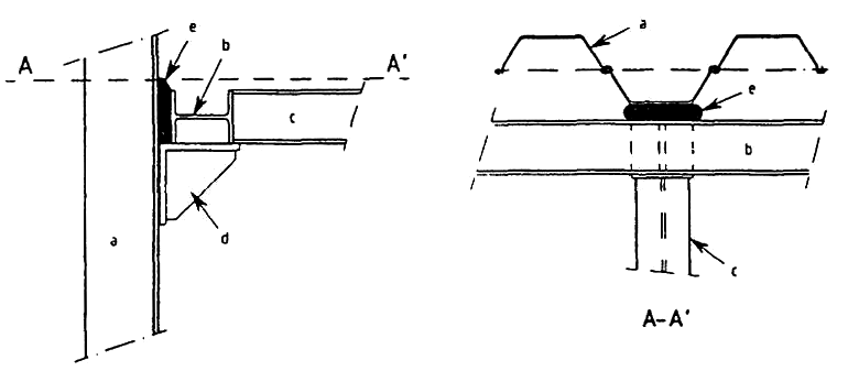Bags filled with concrete or cement mortar in order to obtain a good connection between waling and sheet piles