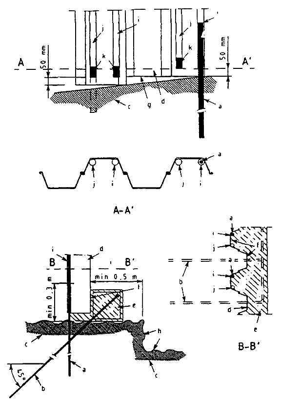 Example of a rock dowel with and without an inclined rock anchor bolt