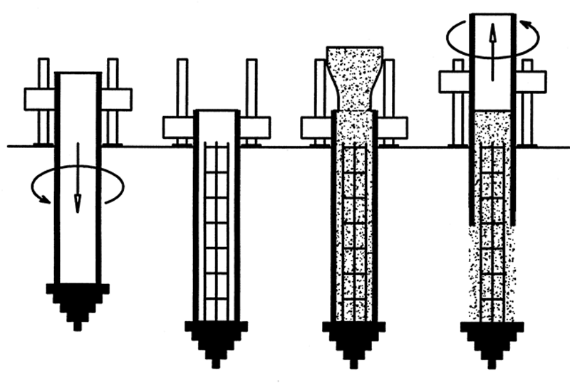 Construction of screw cast in place displacement pile