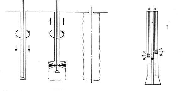 Jet grouting double (air) system