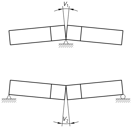 Measurement of the gap v0 between two joint halves without external loading