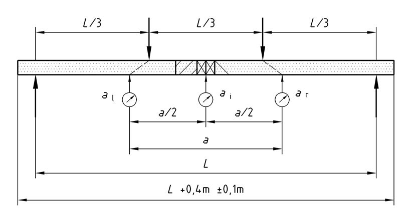 Bending test arrangement