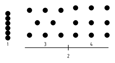 Examples of treatment patterns in dry mixing