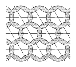 Block type pattern in dry mixing with overlapping columns
