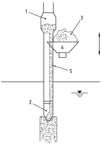 Dry bottom-feed process