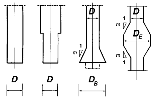 Examples for straight shaft piles and piles with shaft and base enlargement