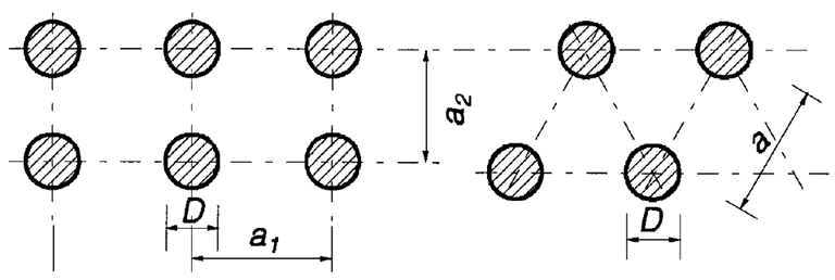 Examples of pile groups