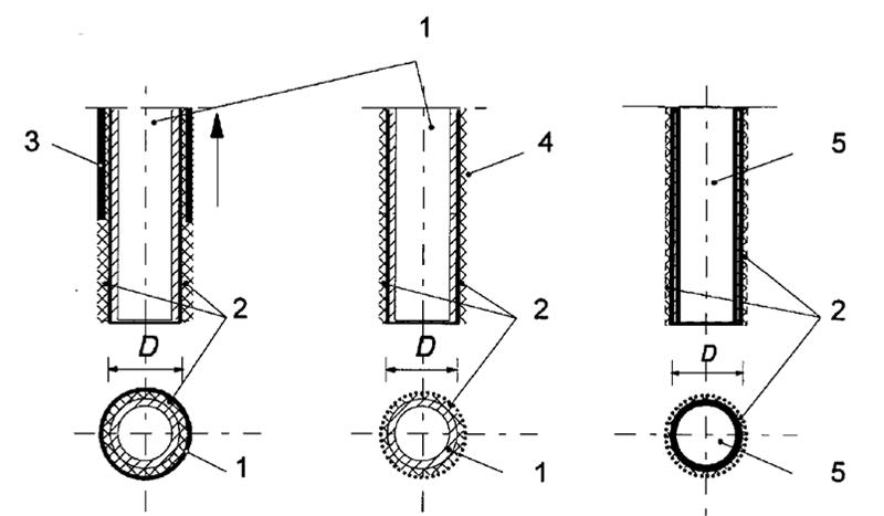 Examples of circular piles