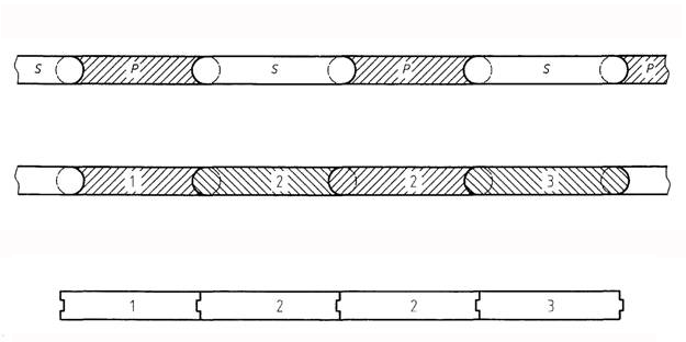 Schematic examples of different types of panels and joints