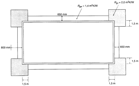 Illustration of the foundation insulation for example