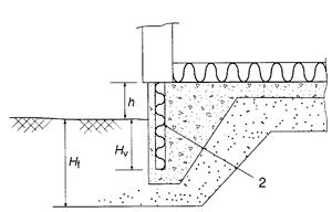 Floor slab with edge beam