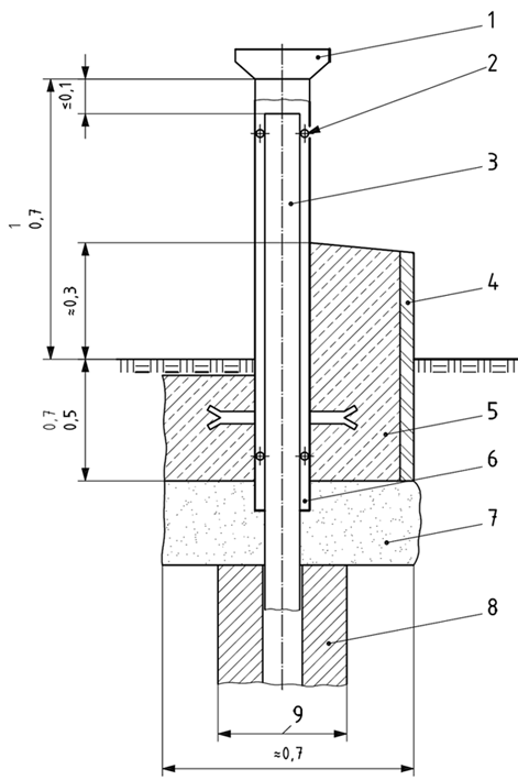 Example of termination of an open piezometer above ground level