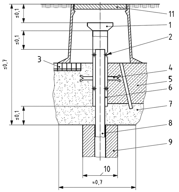 Example of termination of an open piezometer below ground level