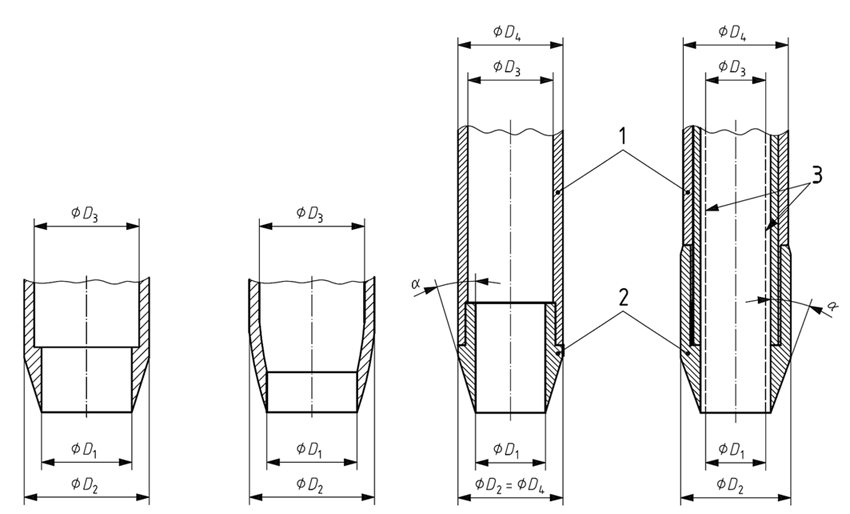 Definitions of the diameters cutting shoe