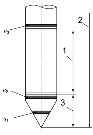 Locations of pore pressure filters