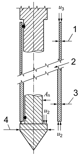 Correction of cone resistance and sleeve friction due to the unequal end area effect