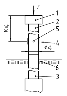 Instrumented rod