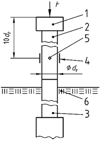 Example of a hammer energy measurement report