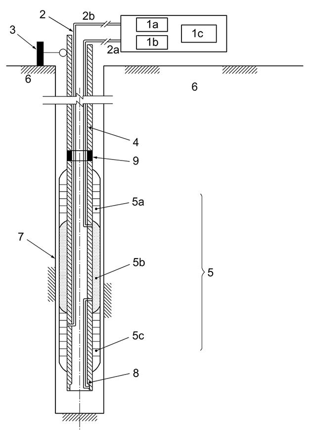 Diagram of a Ménard pressuremeter