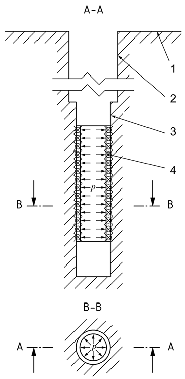 Example of a flexible dilatometer test