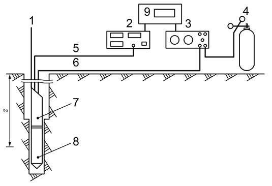 Schematic diagram of flexible dilatometer equipment