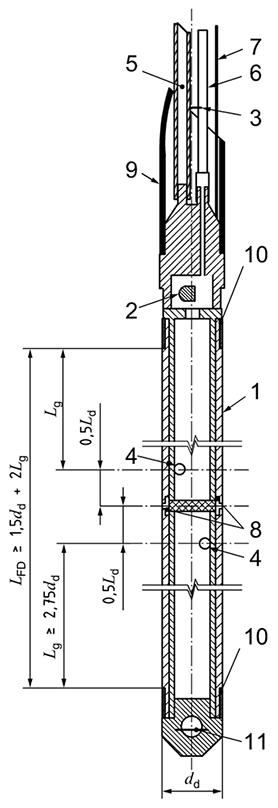 Sketch of flexible dilatometer variant A