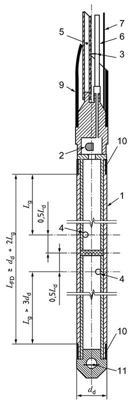 Sketch of flexible dilatometer variant B