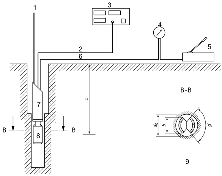 Diagram of borehole jack equipment
